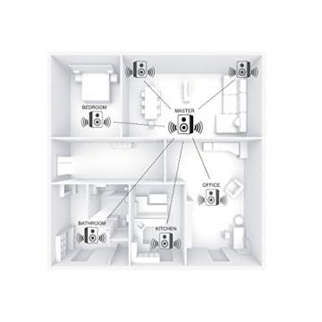 hama-ir110-multiroom